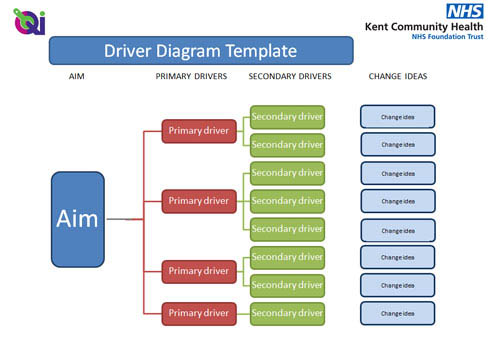 Driver diagram image