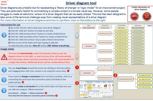 NHSI driver diagram tool image