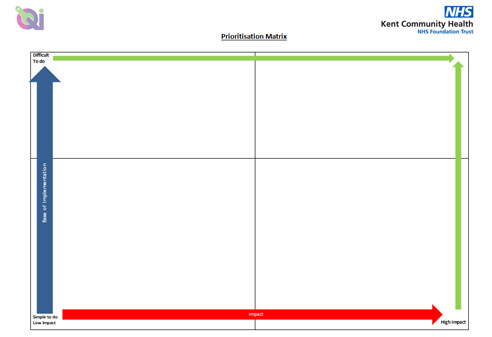 Prioritisation matrix template image