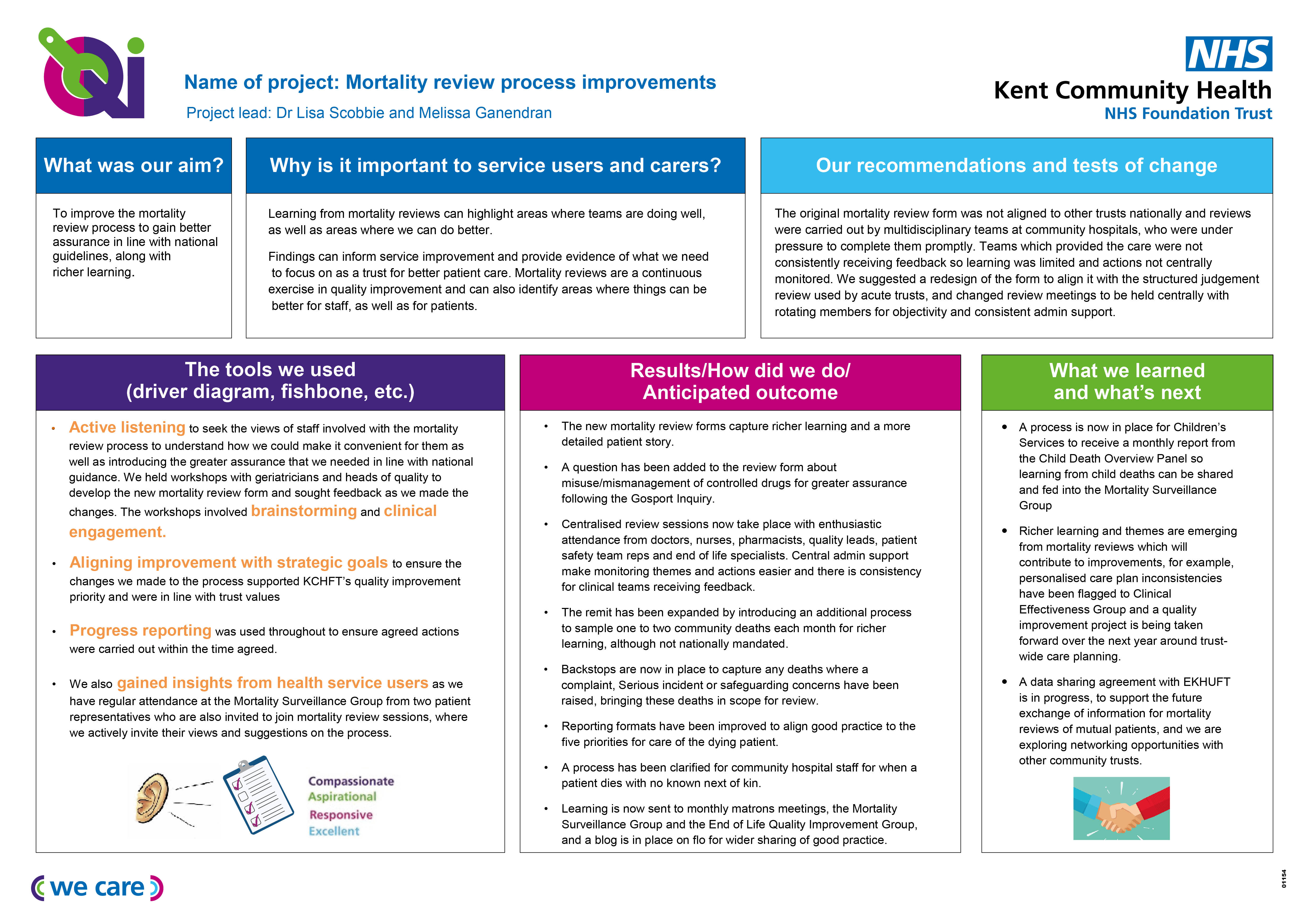 mortality review process improvements