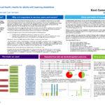 annual health checks learning disabilities