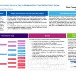 ICT Meridian Patient Survey