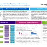 improving lower limb management outcomes