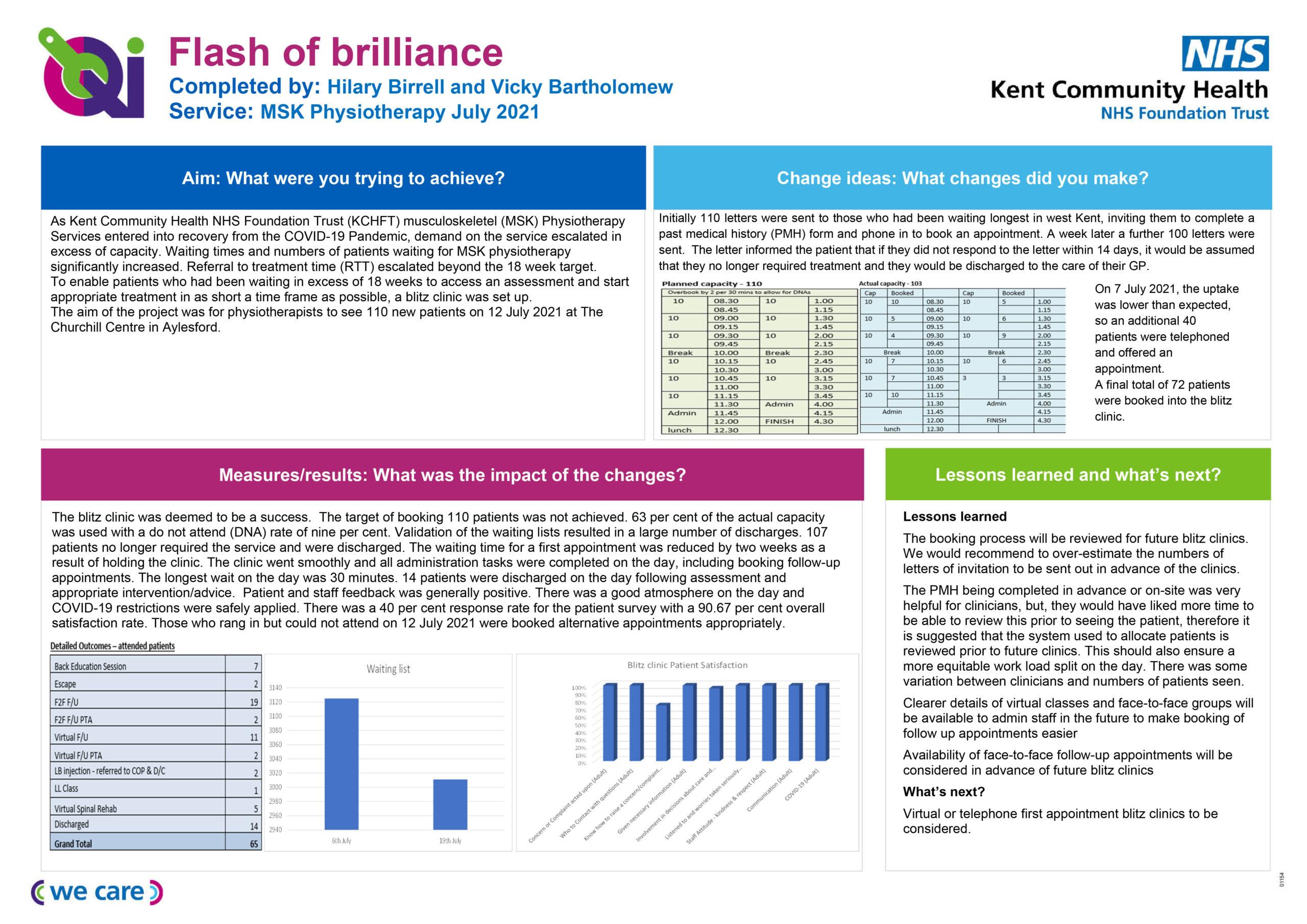 Flash of brilliance MSK blitz clinic